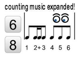 Reading Rhythms - Counting Music by Phil and David Tulga