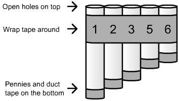 Building and Playing Pan Pipes by Phil & Sarah Tulga